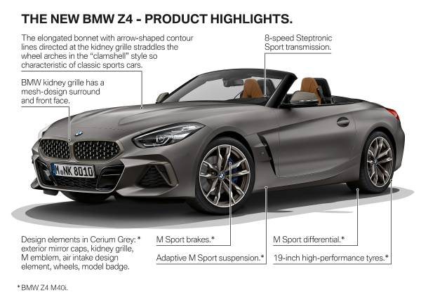 BMW Z4 product Highlights - Arab Motor World (1)