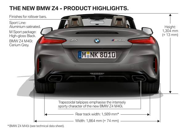 BMW Z4 product Highlights - Arab Motor World (2)