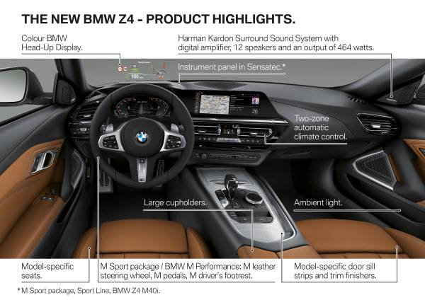 BMW Z4 product Highlights - Arab Motor World (3)